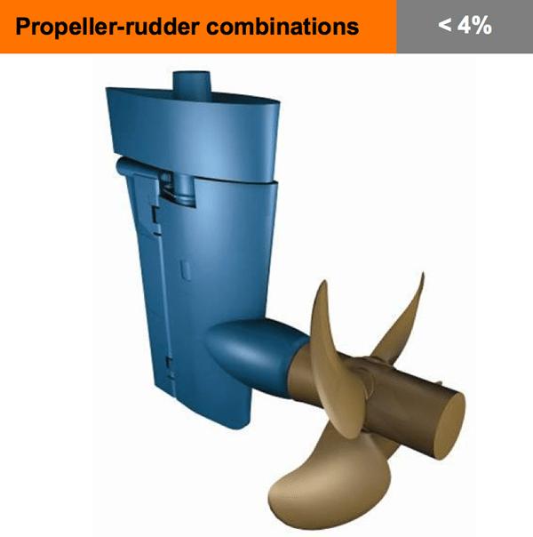 propellor rudder propulsion wartsila