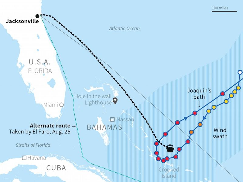 Collision Course With A Hurricane How Doomed El Faro Met