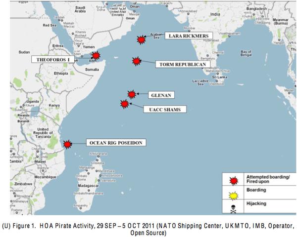 Indian Ocean Piracy Summary