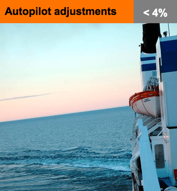 autopilot adjustments shipping efficiency